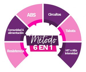 METODO6EN1